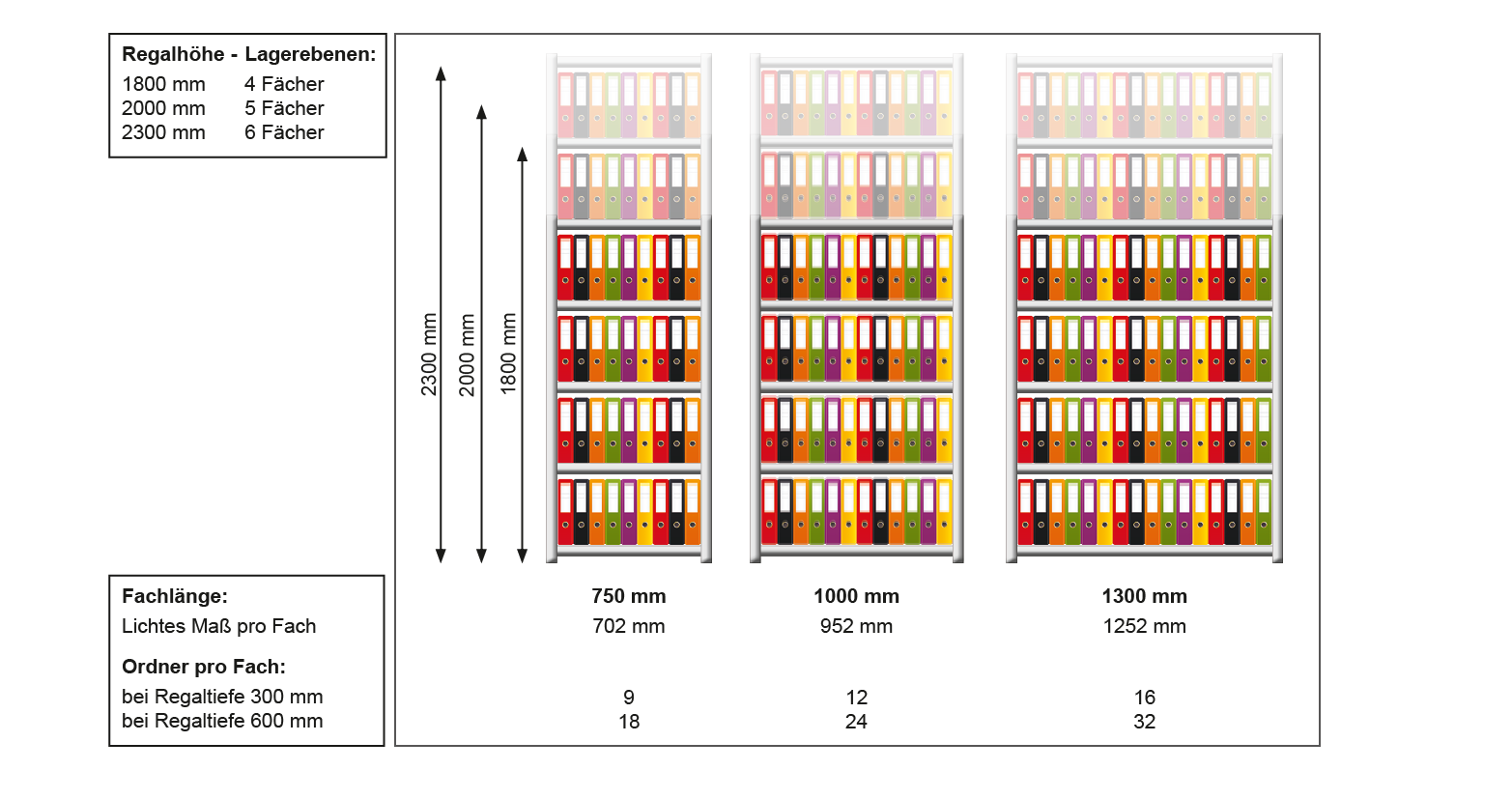 Büroregale Schulte Regalvarianten